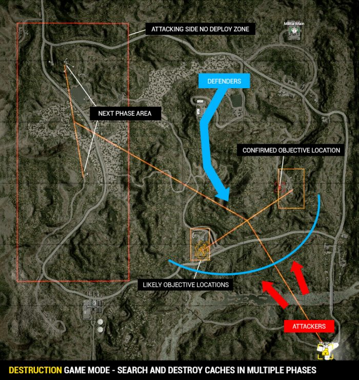 Annotated map layer showing destruction progression