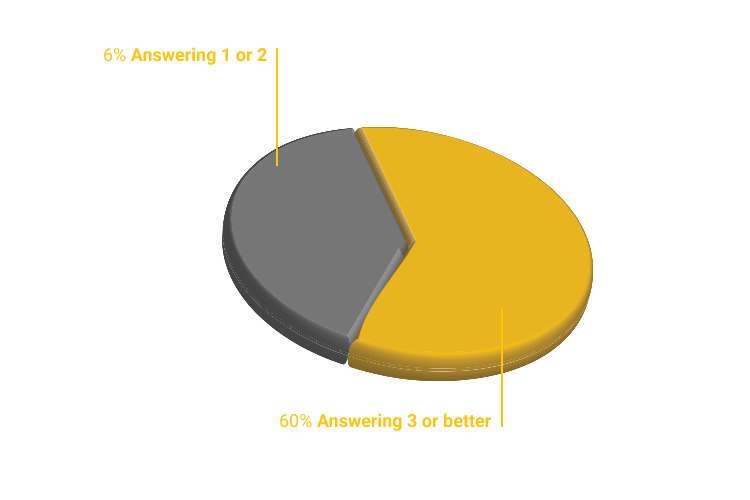 02_buddyrallye_survey1.png